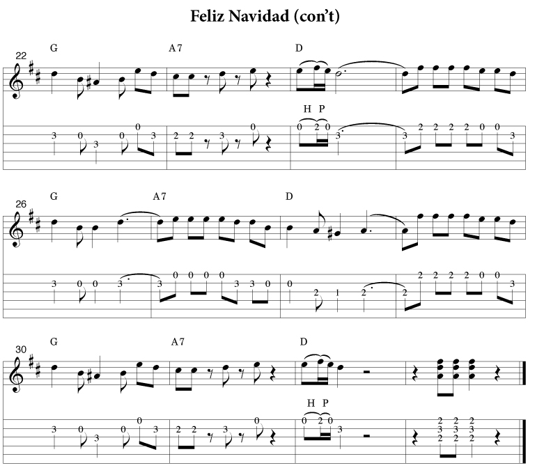 The Best Feliz Navidad Guitar Chords